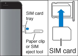 remove a SIM card in iPhone 5s