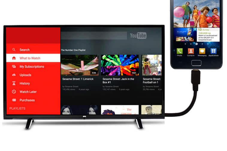 How to Connect Phone to TV with USB